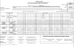 Табель учета рабочего времени — образец заполнения и правила ведения