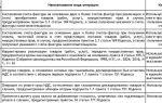 Правила составления и образец объявления о продаже квартиры