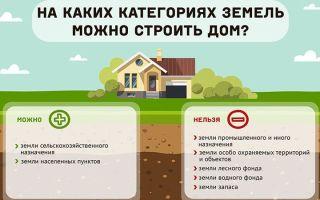Перевод земли из сельхозназначения в ижс. порядок действий