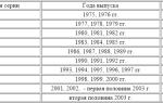 Серии и номера трудовых книжек по годам выпуска. как проверить документ нового и старого образца?