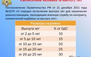 Порядок назначения надбавки за выслугу лет бюджетникам