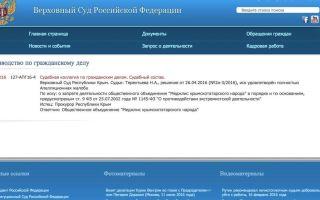 Верховный суд рф: функции, рассмотрение жалоб и заявлений, официальный сайт