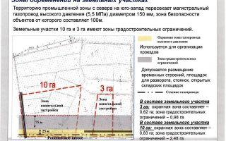 Обременение земельного участка: порядок снятия и проверки