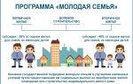 Субсидия молодой семье на покупку жилья в 2019 году