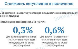 Услуги нотариуса при вступлении в наследство: размер оплаты, оценка стоимости имущества