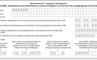 Особенности заполнения раздела 12 декларации по ндс
