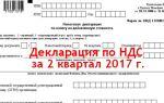 Оценка заявок на участие в конкурсе по 44-фз: стоимостные и нестоимостные критерии