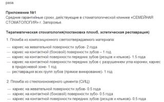 Правила возврата денежных средств покупателю: основания, порядок оформления, необходимые документы