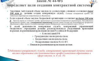 Правила описания объекта закупки в соответствии с положениями статьи 33 федерального закона № 44-фз