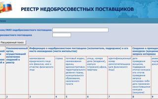 Реестр недобросовестных поставщиков по 44-фз: ведение, порядок и основания для внесения, проверка по инн и наименованию