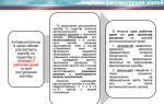 Подача жалобы в фас по 223-фз: образец заявления, порядок действий, сроки рассмотрения