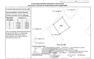 Cхема расположения земельного участка на кадастровом плане