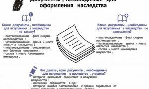 Права и обязанности школьника: что запрещено ученикам? защита интересов детей