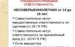 Права и обязанности подростка с 14 и 16 лет в россии: законодательное регулирование вопроса