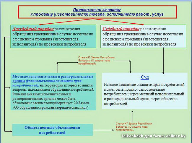 Молдавское гражданство оформить