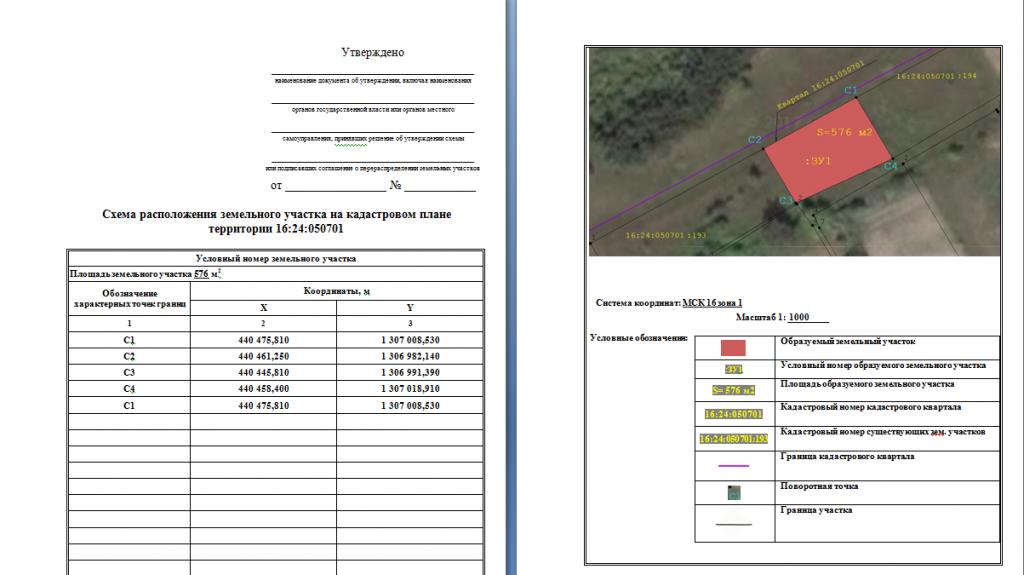 картинка координаты характерных точек границы земельного участка например, пэрис