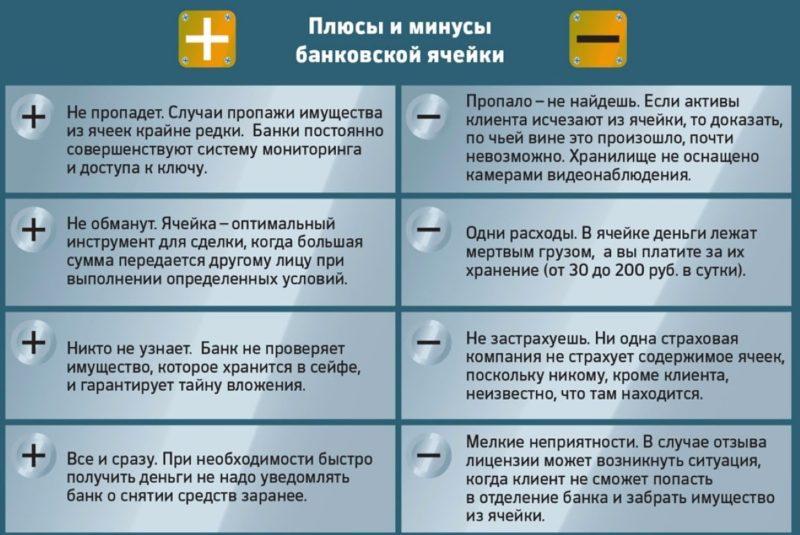 Отчет о движении денежных средств с учетом ПБУ 23/2011