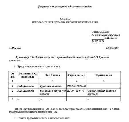 Ст 158 ук рф с изменениями на 2020 год