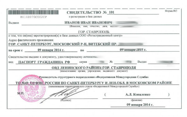 Рейтинг районов г москва